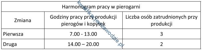 t15_harmonogram