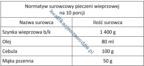 t15_normatyw