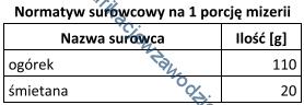 t15_normatyw3