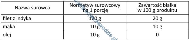 t15_tabela2