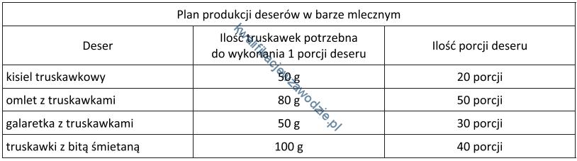 t15_tabela3