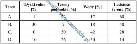 t7_tabela4