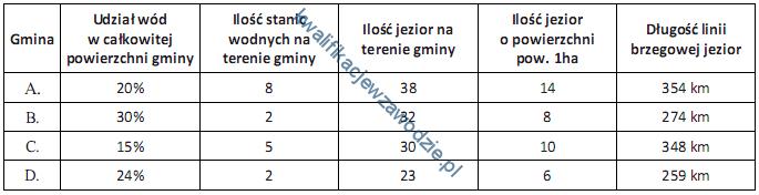 t7_tabela9