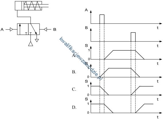 e19_diagramy