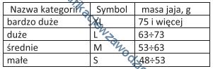 r4_tabela