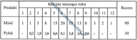 r4_tabela4
