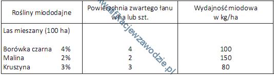 r4_tabela5