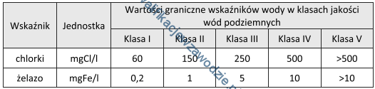 r7_tabela