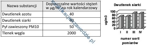 r7_tabela5