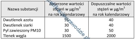 r7_tabela6