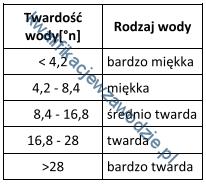 r7_tabela7