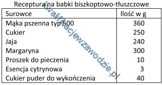 t4_receptura