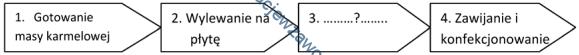 t4_schemat3
