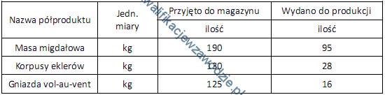 t4_tabela6