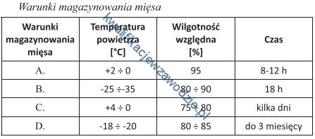 t5_tabela2