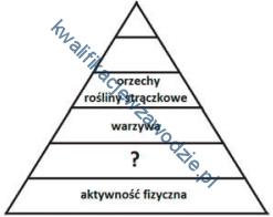 z14_piramida