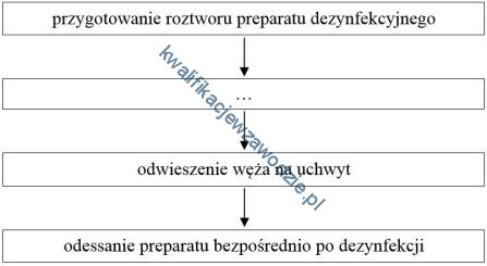 z14_schemat