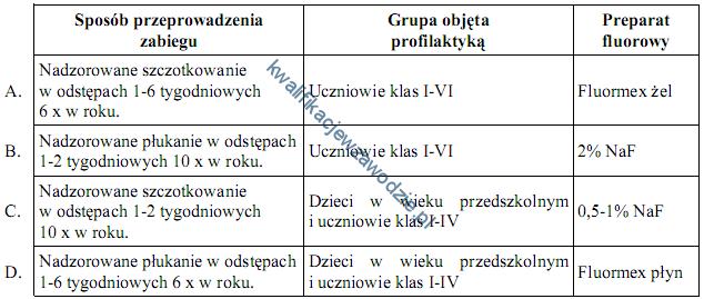 z14_tabela