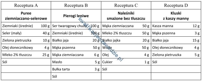 z16_receptury