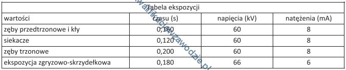 z21_tabela