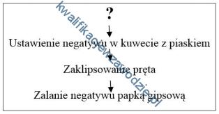 z2_schemat