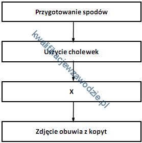 z2_schemat3