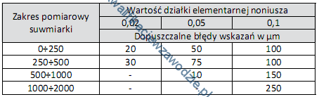 m17_tabela3