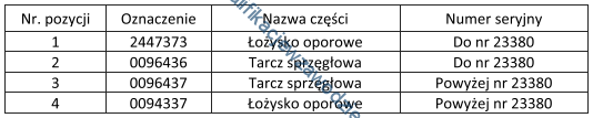 m2_tabela2