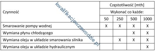 m2_tabela3