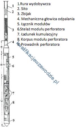 m8_perforator