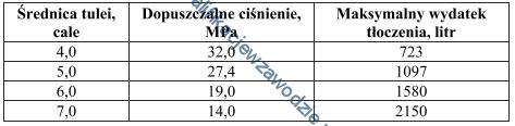 m8_tabela2
