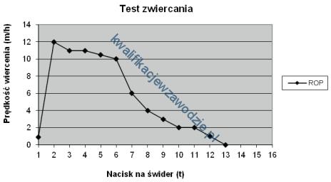 m8_test