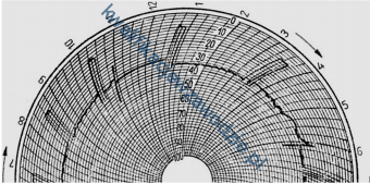 m8_wykres