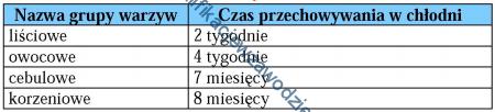 t6_tabela8
