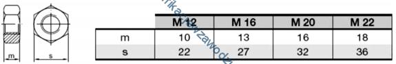 m17_tabela4