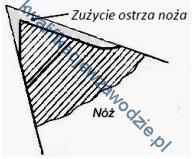 m20_noz