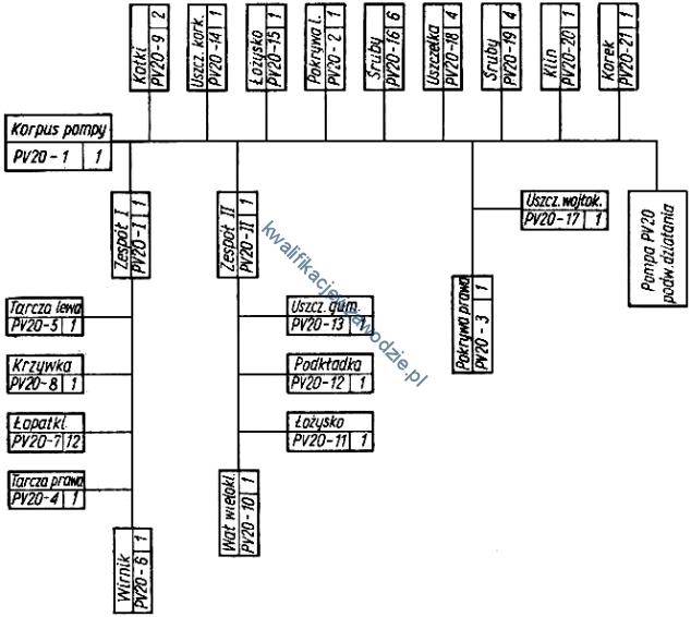 m20_schemat2