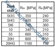 m20_tabela5