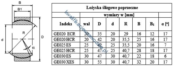 m20_tabela6