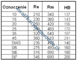m20_tabela8