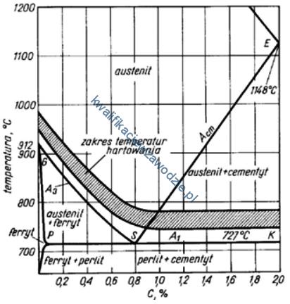 m21_wykres