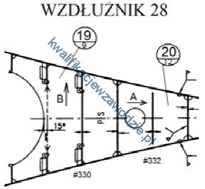m22_elementy