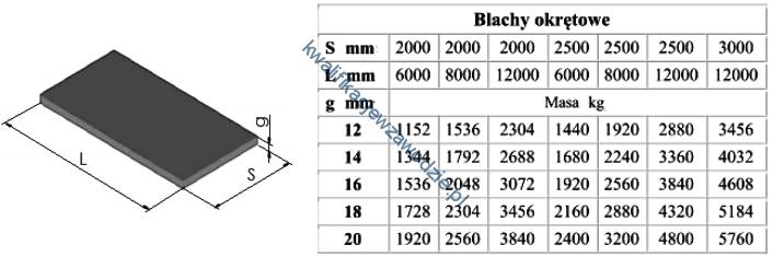 m22_tabela