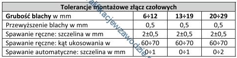 m22_tabela5