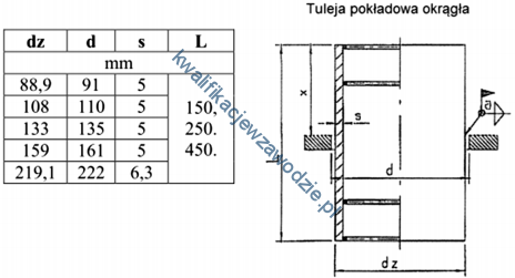 m22_tabela8