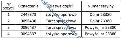 m2_tabela11