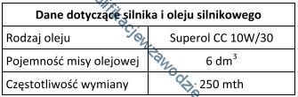 m2_tabela13