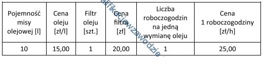 m2_tabela14