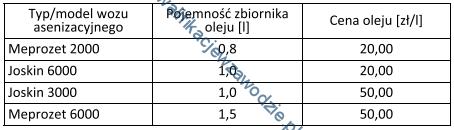 m2_tabela17