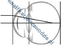 m30_schemat2
